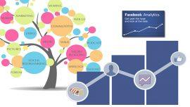 Facebook for enterprises
