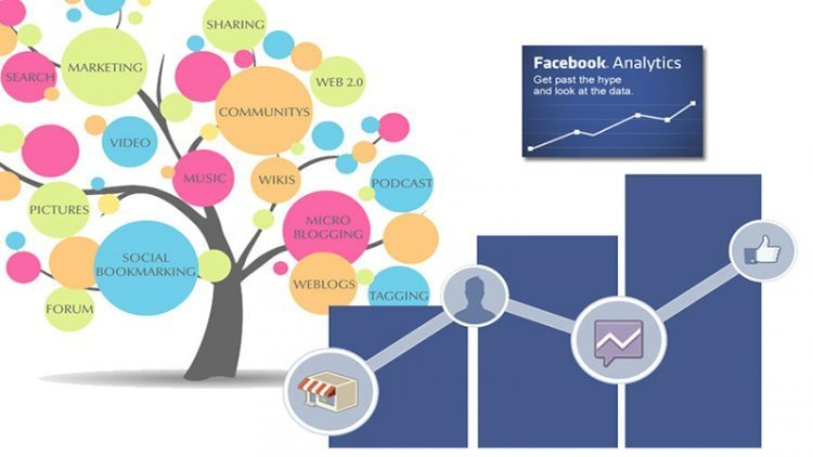 Facebook for enterprises