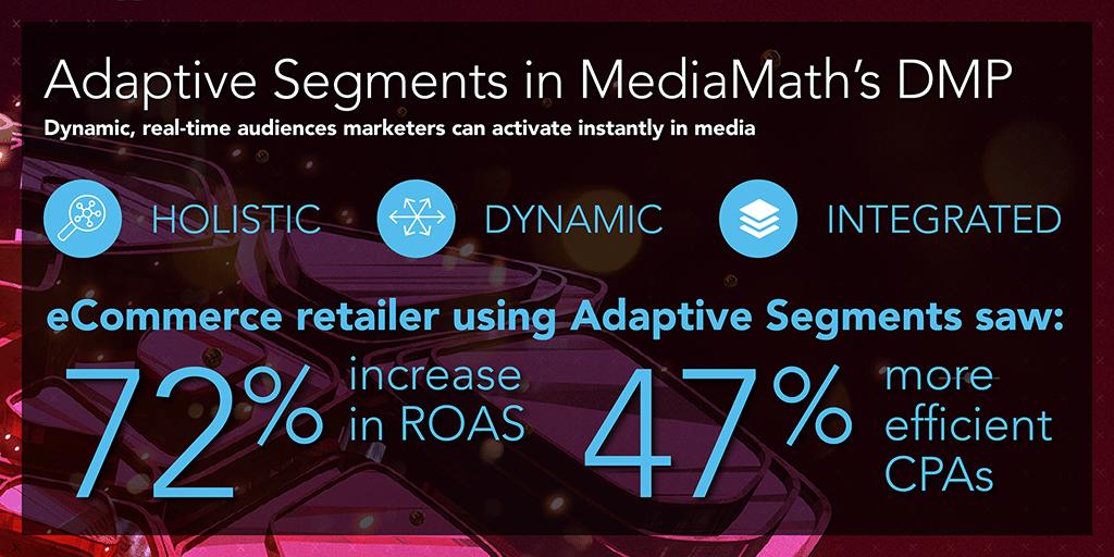 adaptive-segments