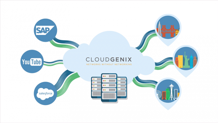 CloudGenix