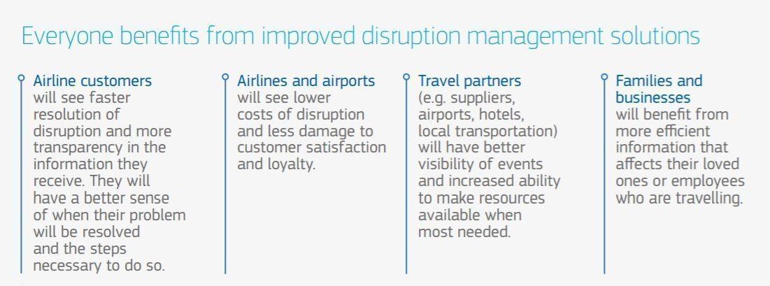 Amadeus_disruption management