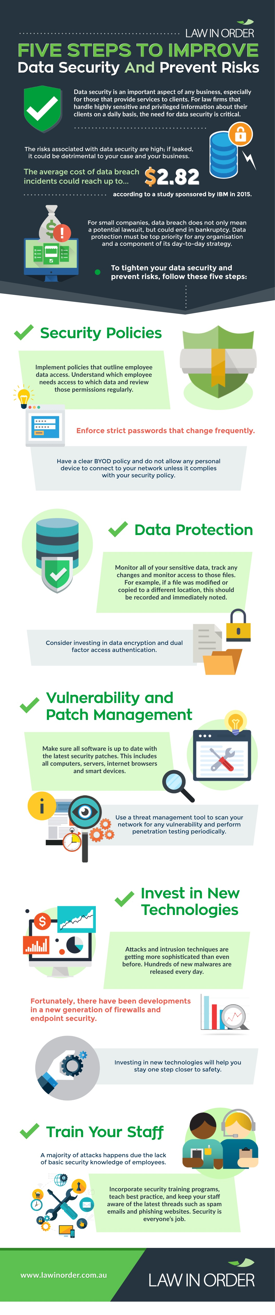 Five steps to improve Data-Security and prevent risks