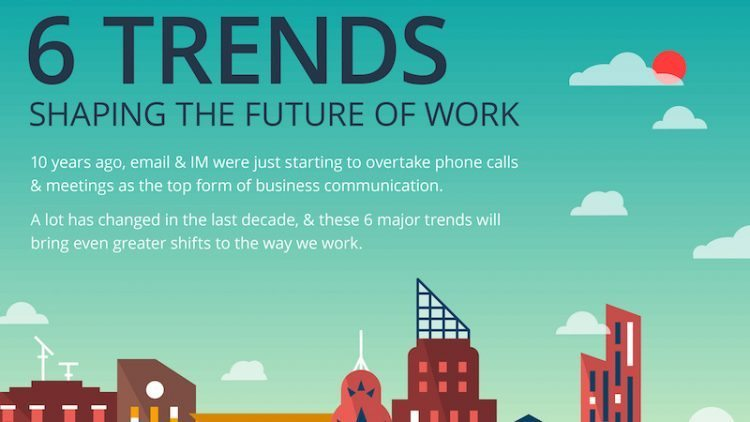 Future of Work - Wrike
