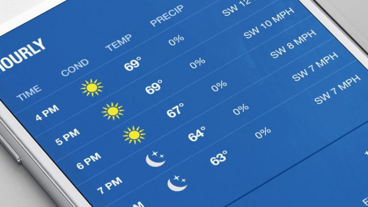Now The Weather Channel Can Recommend App Services By Analyzing