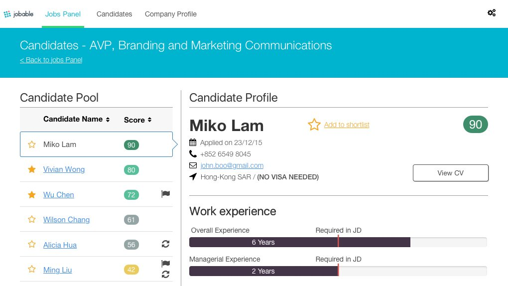 Jobable score screencap - Hiring Panel