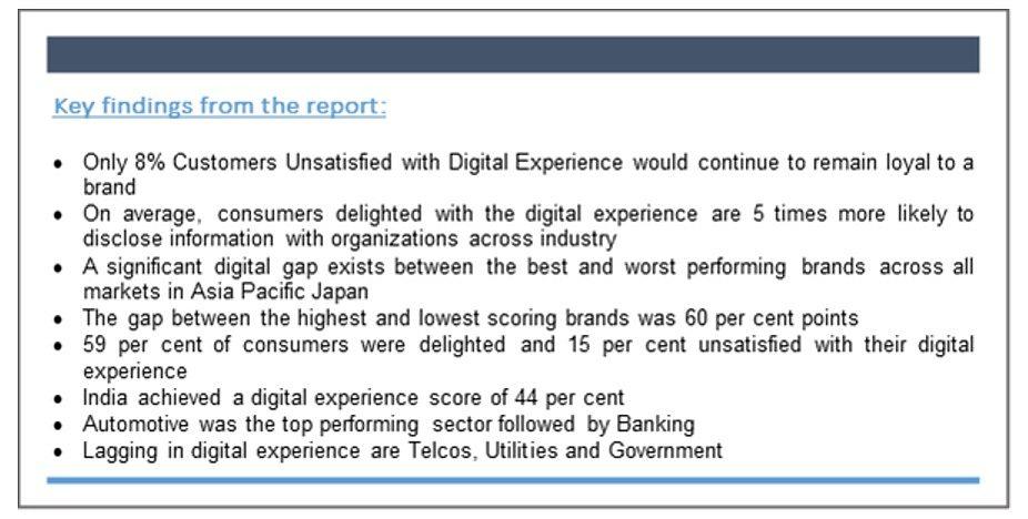 SAP findings