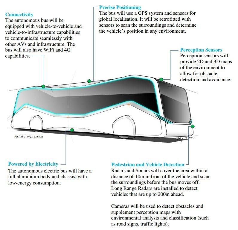 LTA autonomous bus