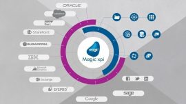 Magic Software xpi platform