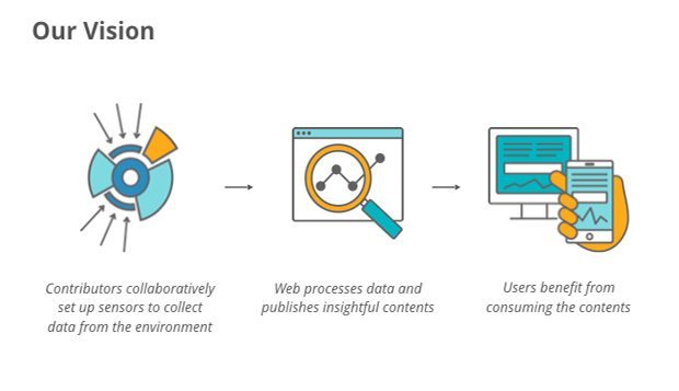 Mozilla vision