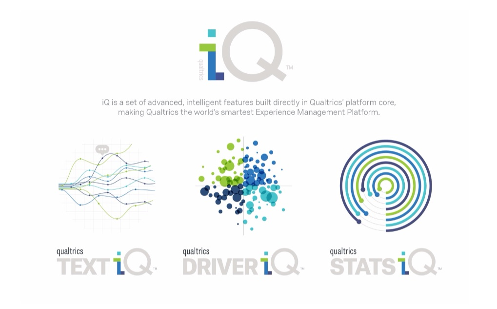 Qualtrics iQ