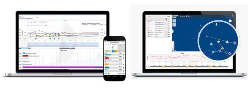 SAP Monitor