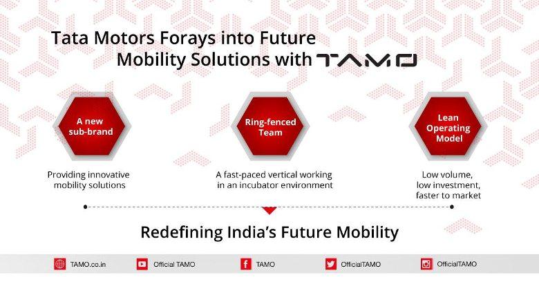 TAMO Tata Motors