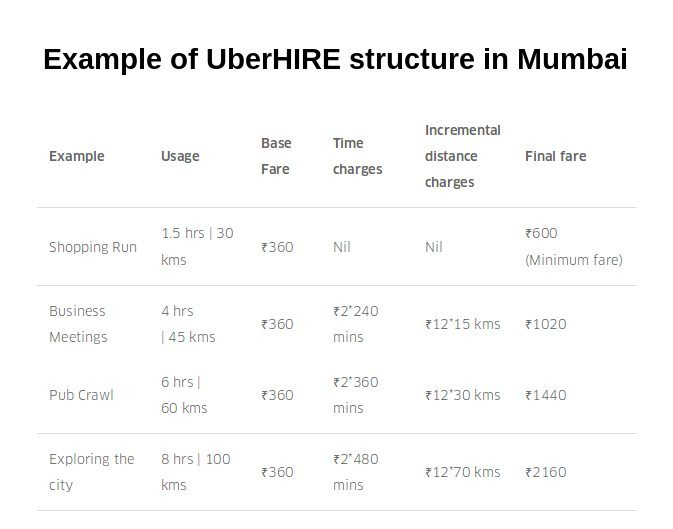 UberHIRE structure in Mumbai