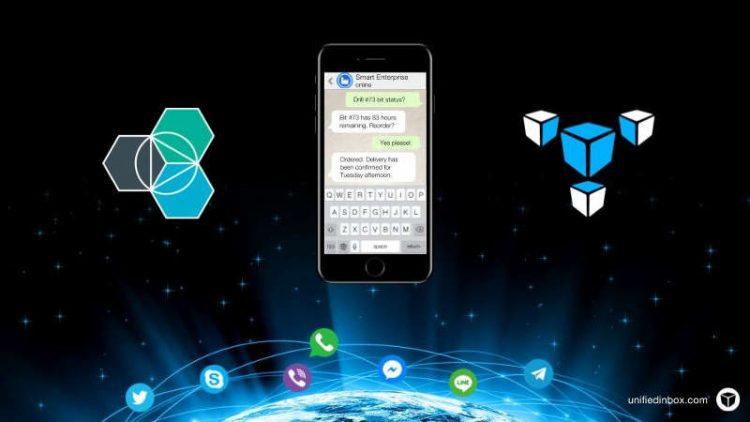 Unified Inbox IBM
