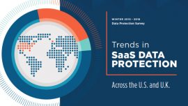 Spanning Report: Trends in SaaS data protection