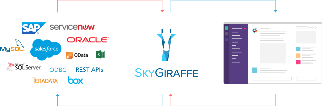 SkyGiraffe